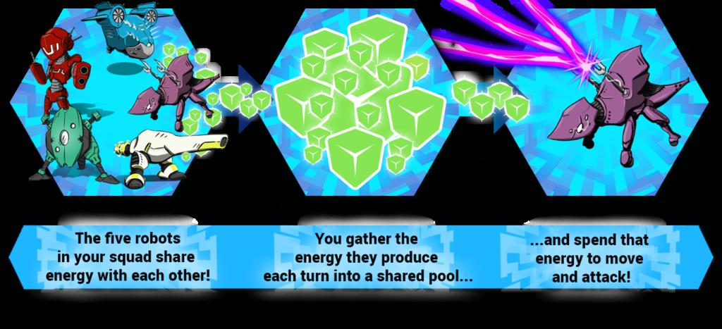 energysharing